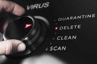 антивирусные сканеры
